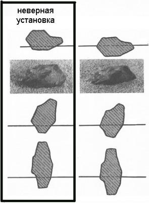 Основные типы расстановки камней