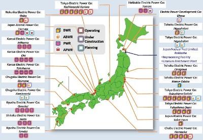 Размещение по территории Японии реакторов различных типов